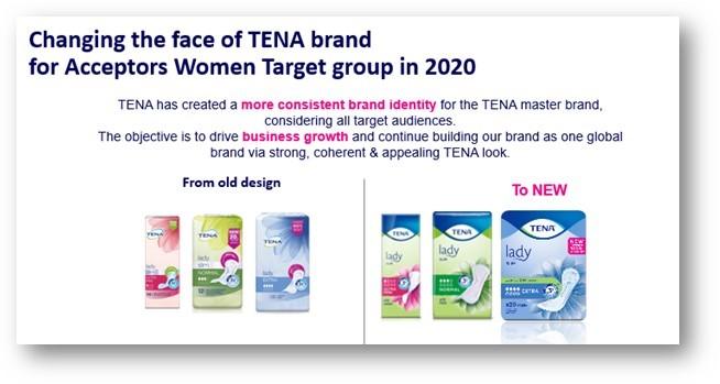 מיתוג מחדש TENA lady slim